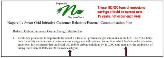 NSGI Communications Plan