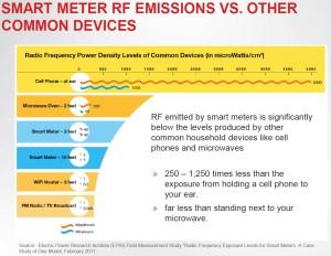 SGCC RF Comparison by Itron