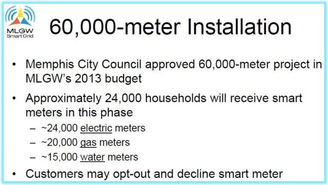 MLGW Smart Meter Installations