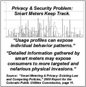 Privacy Problem Clipart