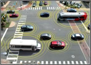 V2V Traffic Intersection