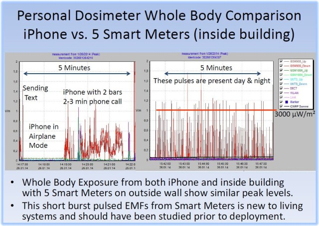 Maret_iPhone vs Smart Meter Indoors