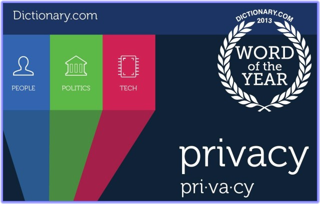 Privacy Word of the Year Graphic