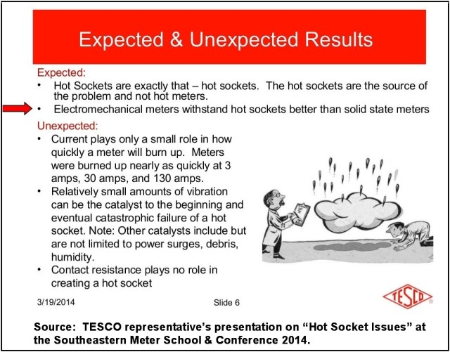 TESCO Results