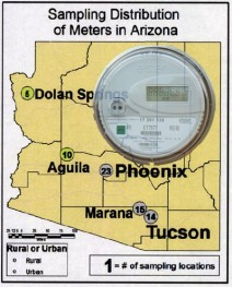AZ Sampling Locations
