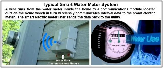 Smart Water Meter System.RF1