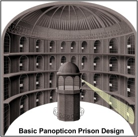 Panopticon Prison Design