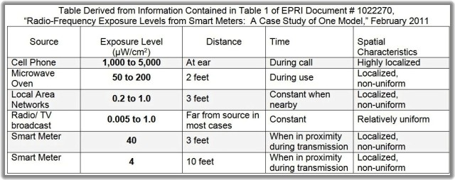 EPRI Table 1 Simplified