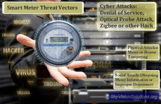 Smart Meter Threat Vectors