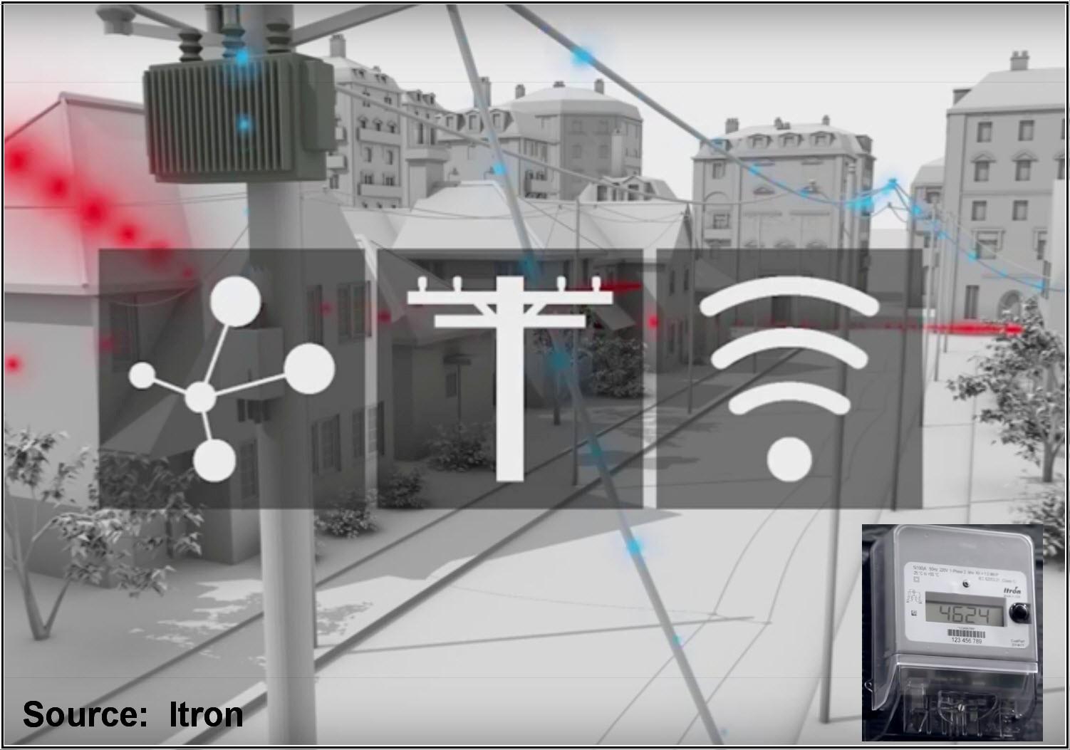 New Itron OpenWay Riva 'Smart' Meters Combine RF Mesh, PLC