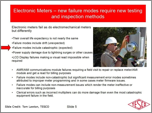 TESCO Electronic Meter Failure Modes