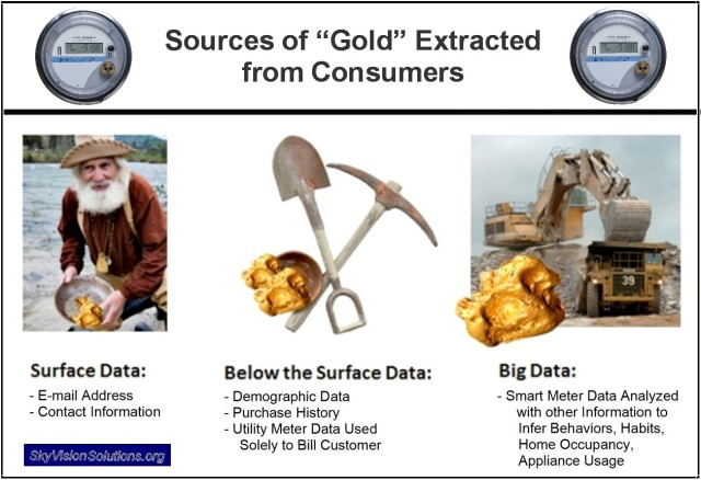 Sources of Gold Data