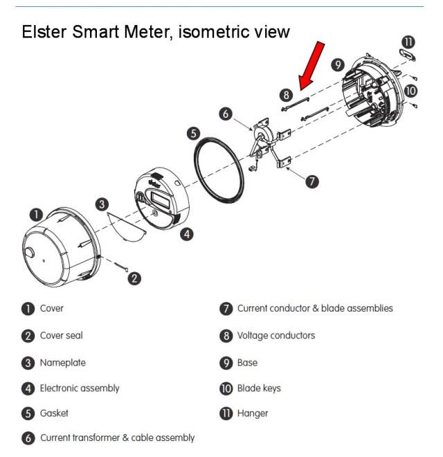 Elster Meter Isometric View