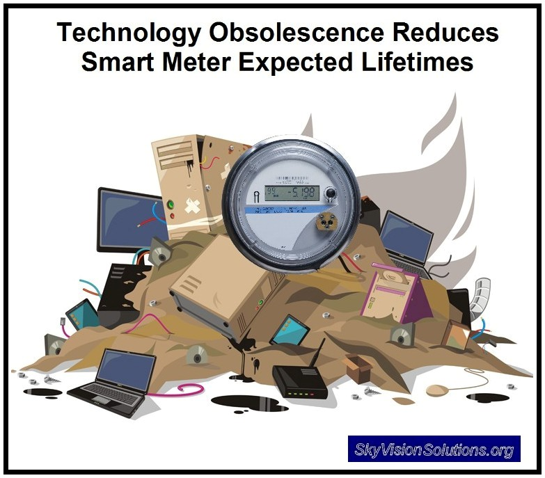 Security Risks and Technology Obsolescence Reduce Smart Meter